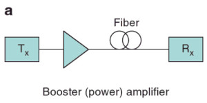 Booster Amplifier Applications