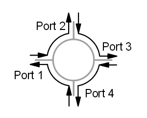 4-Port Optical Circulator