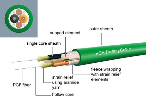 Plastic-Coated Fiber Cable