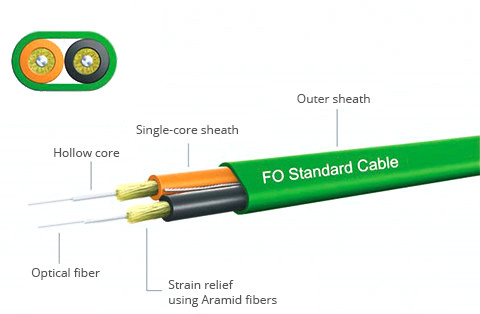 Glass Optical Fiber