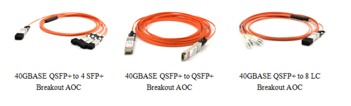40G active optical cables
