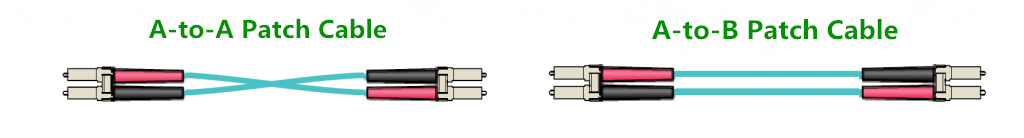 duplex patch cord