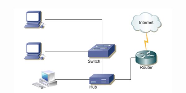 Hub vs Switch vs Router: What's the Difference?