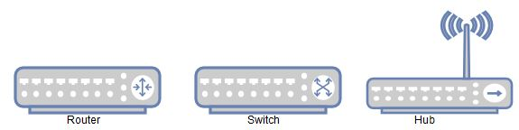 router-switch-hub