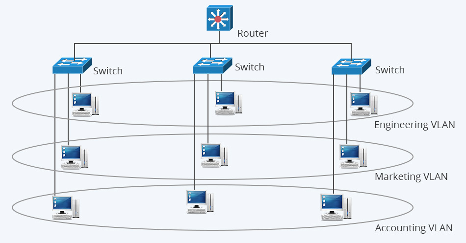 how-vlan-works