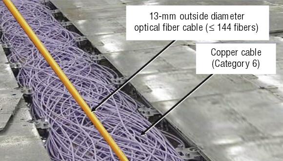 Yer Tasarruflu Şerit Fiber Optik Kablo