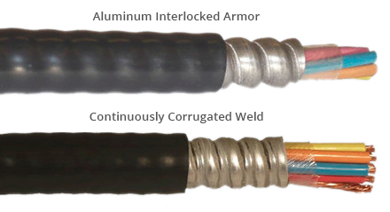 Things You Don't Know About Armored Fiber Optic Cable - Fiber Optic