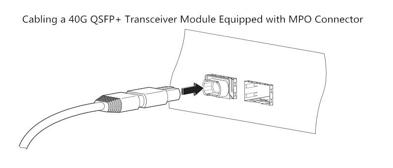 QSFP+ transceiver
