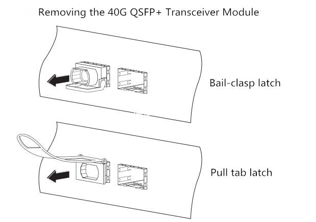 40G transceiver