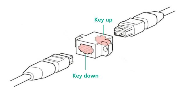 MTP/MPO adapter