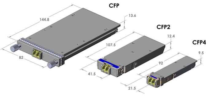 100G transceivers: CFP, CFP2, CFP4