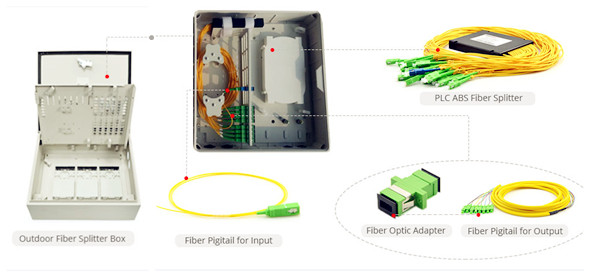 abs plc splitter termination box