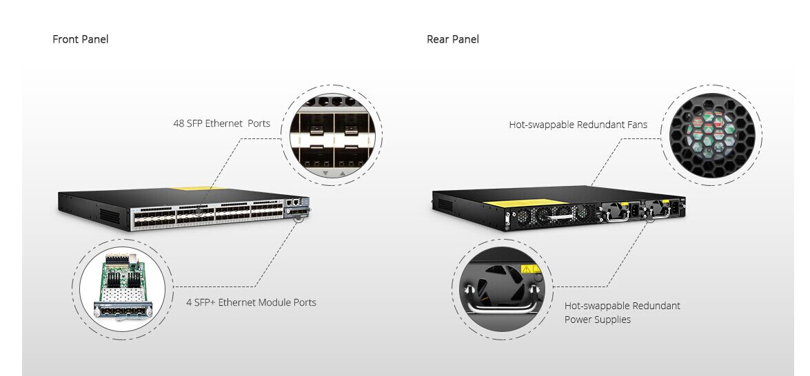 FS.COM 48 Port 10Gb switch S5800-48F4S
