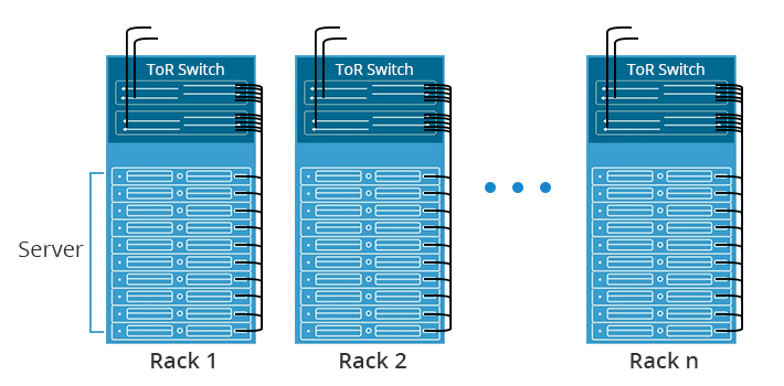 top-of-rack-switch-connection