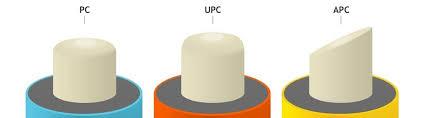 Fiber SFP module compatibility with APC, UPC, PC